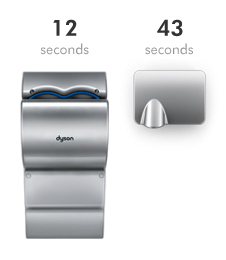 Best Commercial hand dryer dyson airblade Dryer dB - 12 seconds flat